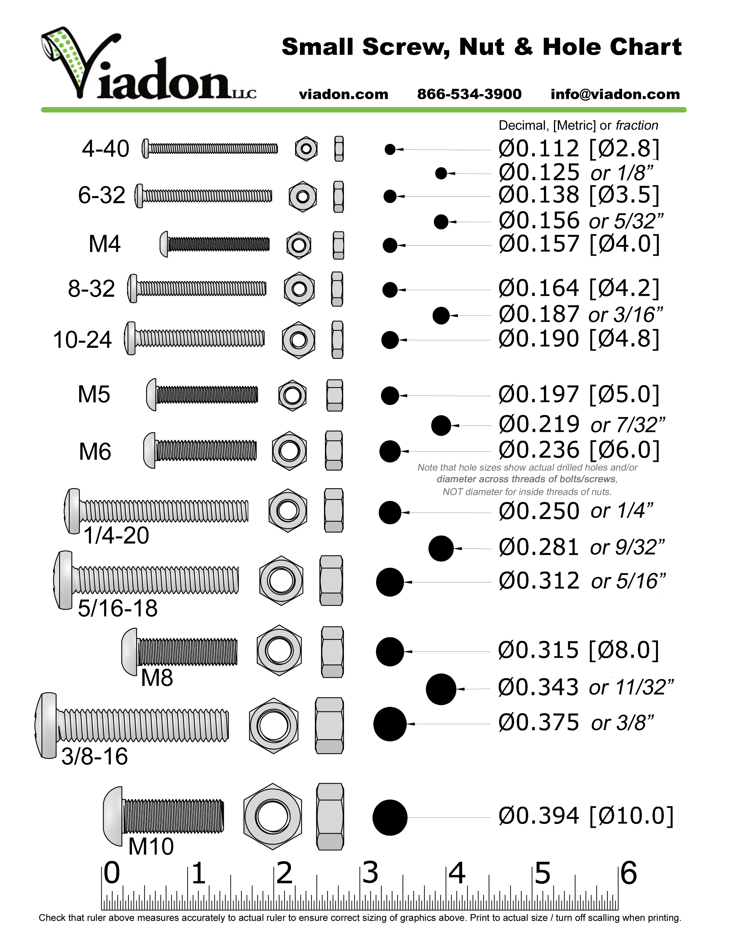 Chart comparing standard screw, nut, and hole sizes